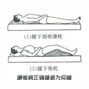 腰椎病正确睡姿图片